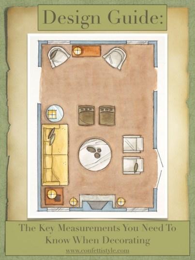 Design Guides--Key Measurements For Decorating