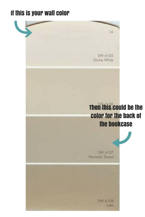 Design Chat--Accessorizing Bookshelves and Decorating Tips by ConfettiStyle
