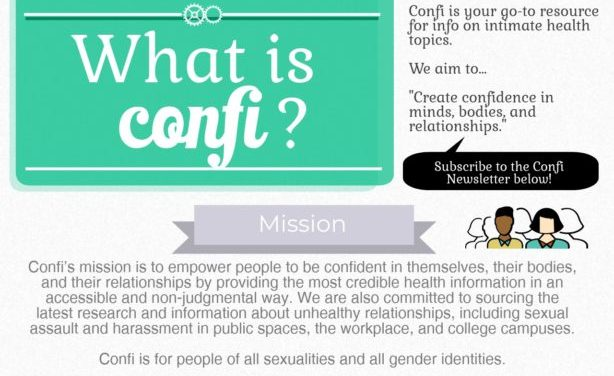 Welcome to Confi!