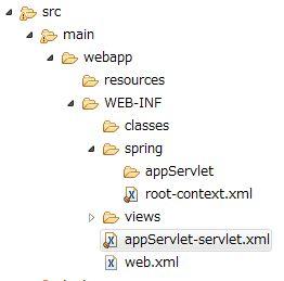 SpringMVCのweb.xmlの<init-param>タグを削除したらどうなるか