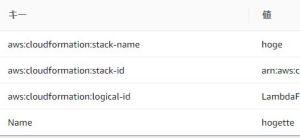 AWS CloudFormationでLambdaをデプロイする方法