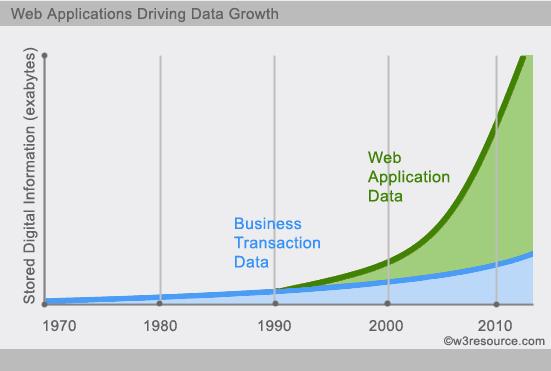 web-data-image