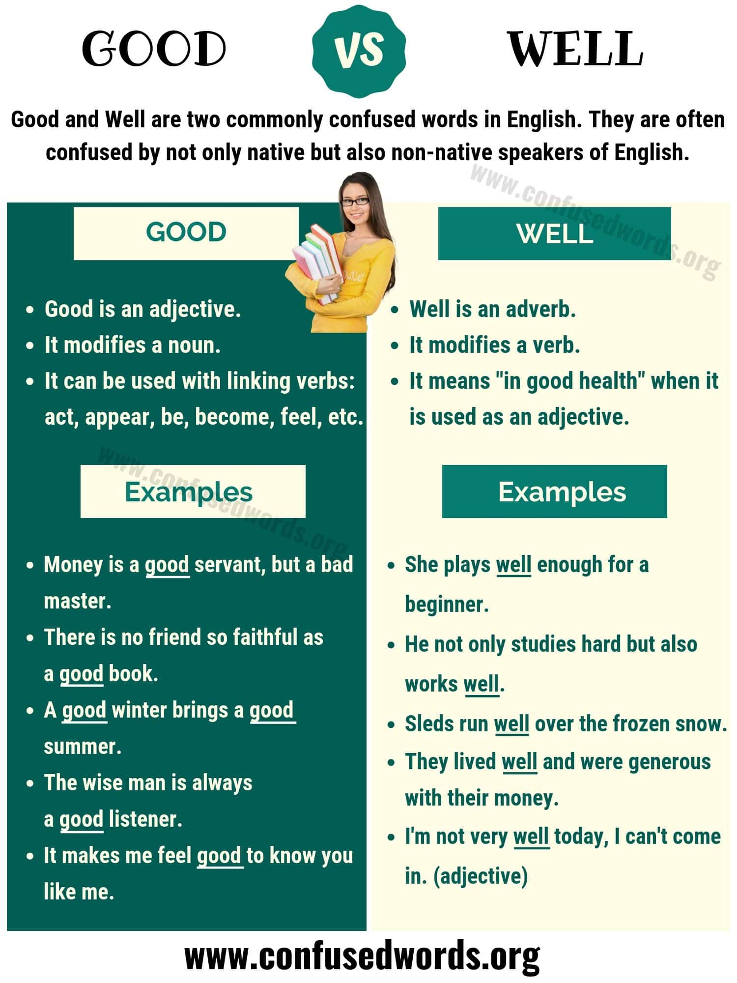 Good Vs Well How To Use Well Vs Good In Sentences