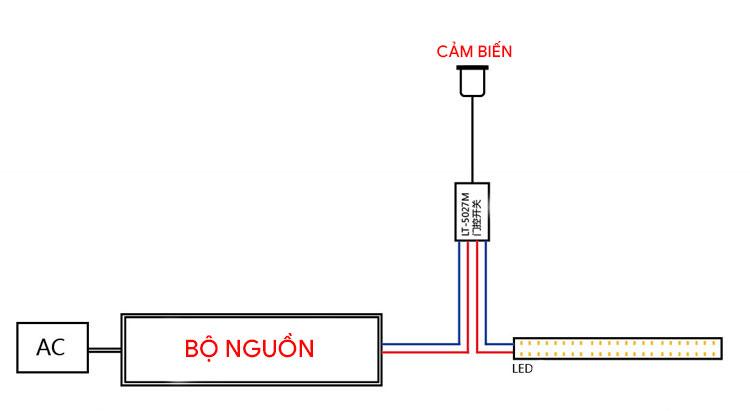 Công tắc cảm biến tủ quần áo LP-5027M