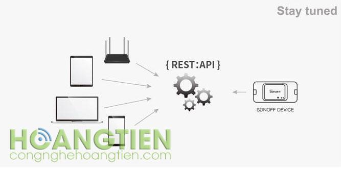 Công tắc điều khiển từ xa qua wifi Sonoff Basic R3