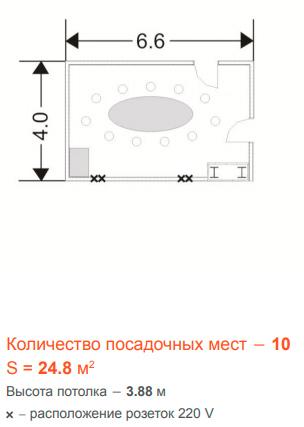 Крокус Сити Холл - Переговорная комната №3, 24.8 м2