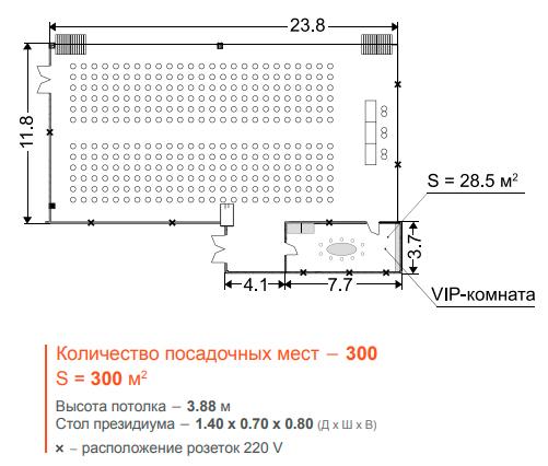 Крокус Сити Холл - Конференц зал 3, 300 м2