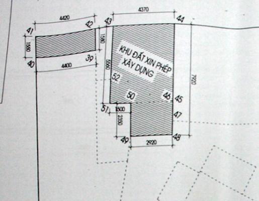 Xin giấy phép xây dựng tại Thuận An