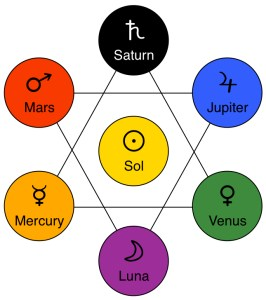 7 planets, conjurework.com Magus (Kevin Trent Boswell)
