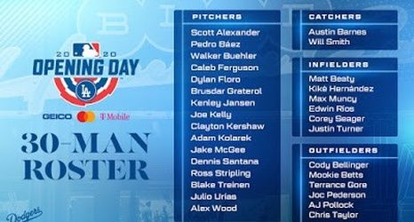 Roster Opening Day Dodgers Los Angeles MLB 2020