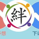 【国産通貨】KIZUNACOINの価格予想をして盛り上がろう!もちろんあのアプリで!
