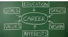 careerdiagram