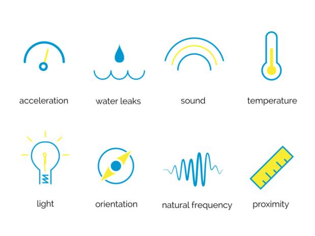 Notion Sensors