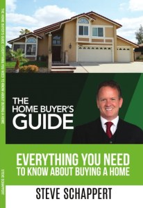 Connecticut real estate home buyers guide