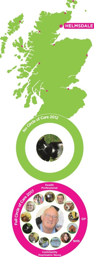 Circle of Care Poster cropped images