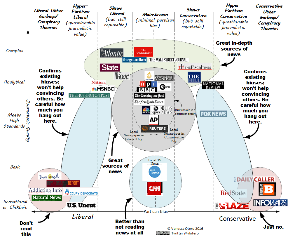 News-Quality.V5
