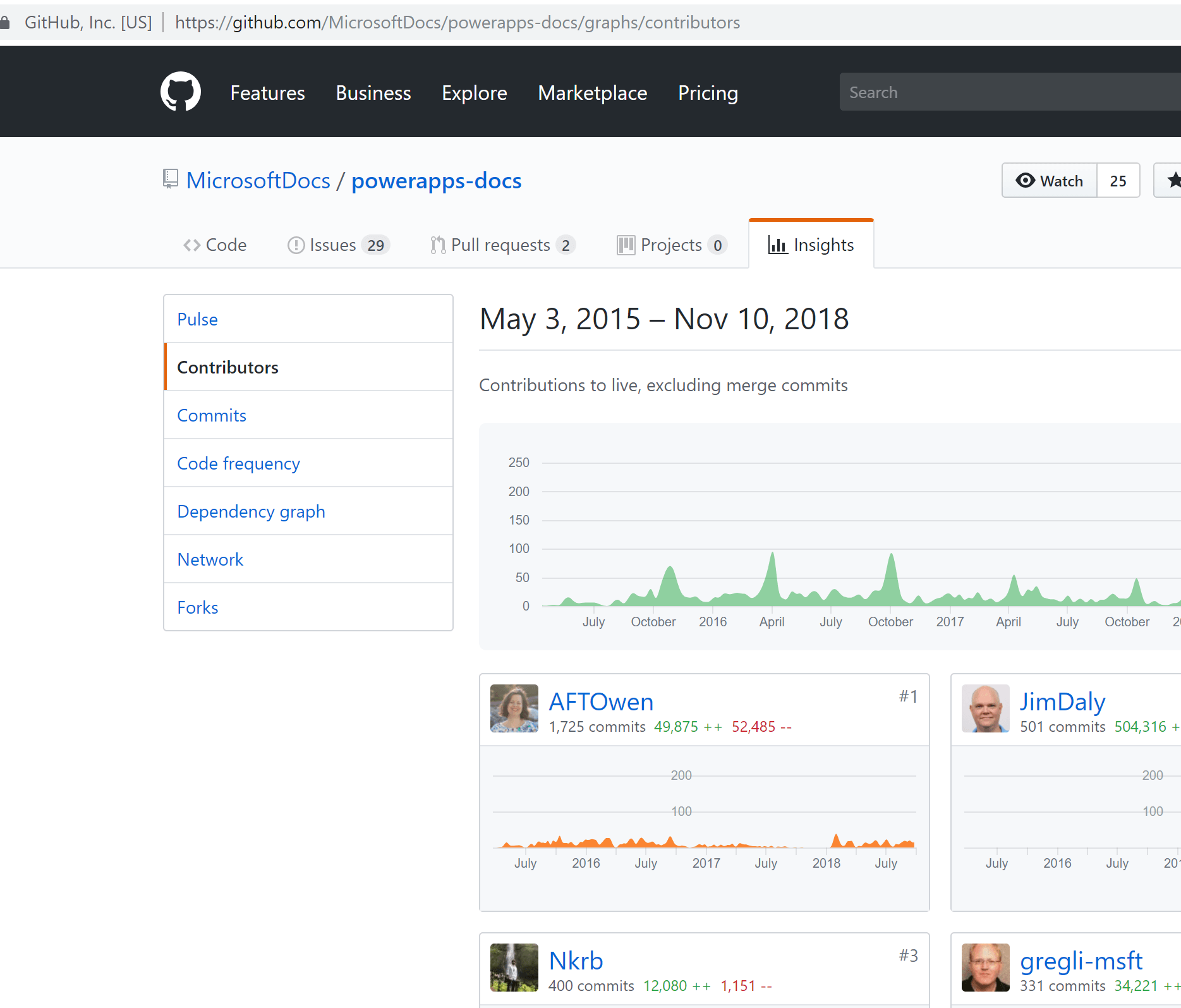 Blog - Connecting the Data