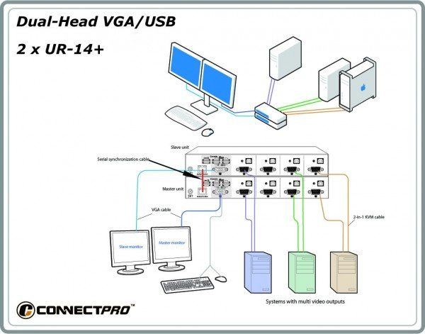 Multi Monitor UR-14+ Diagram