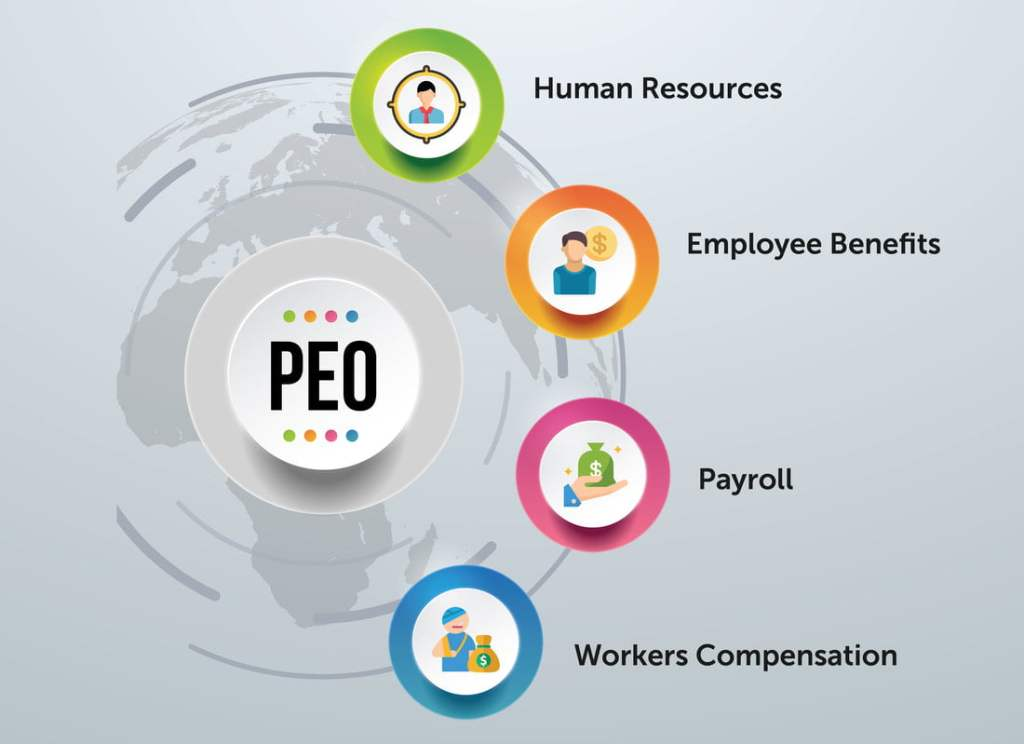 The best Tips for PEO in Abu Dhabi
