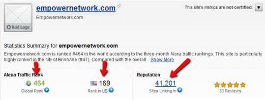 alex-empowernetwork-ranking