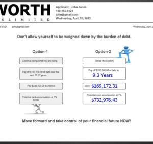 Worth Account Free Analysis Report