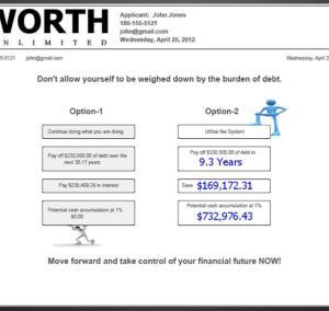 Worth Account Free Analysis Report