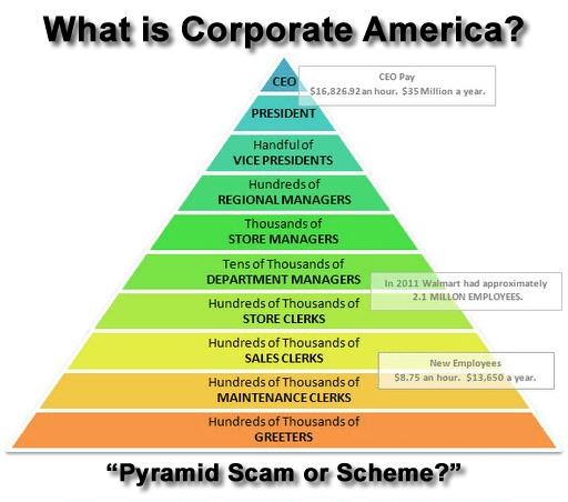 vemma corporate pyramid