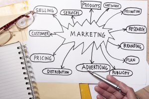 Marketing strategy concept - many uses for company.