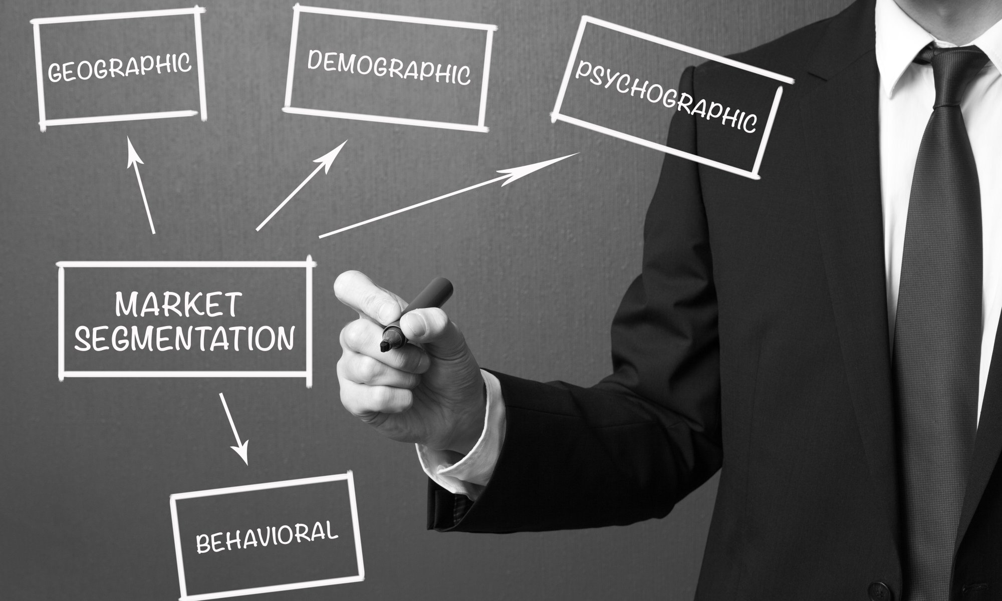 4 market segmentation classifications