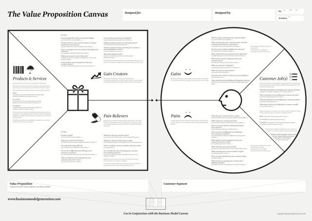value_proposition_designer_draft
