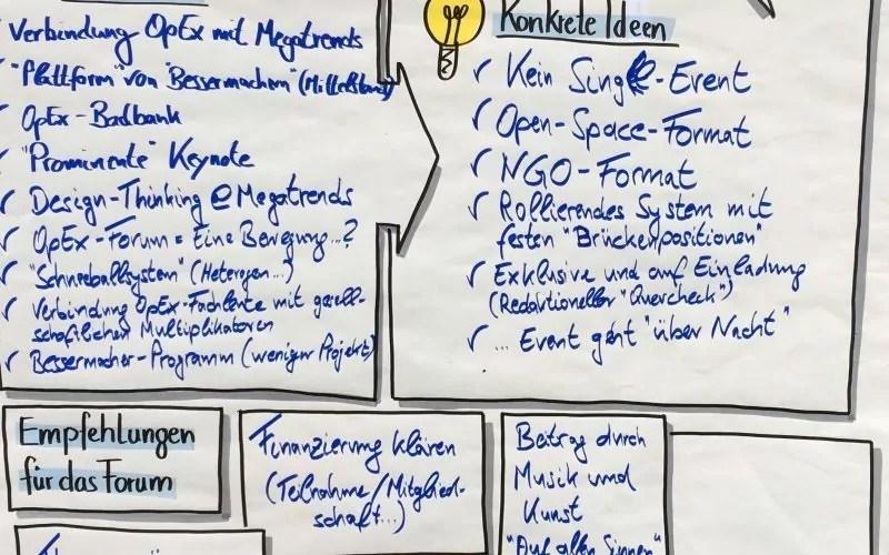 Konzept – OPEX Forum