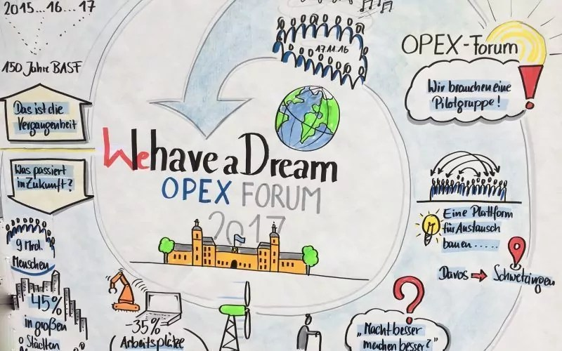 We have a Dream – OPEX Forum