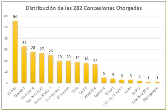 INFORME DEL OBSERVATORIO DE BIENES NATURALES Y DERECHOS HUMANOS DE CEHPRODEC  (2017)