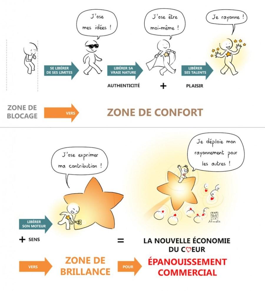 Zone_de_brillance_retouches_13-1100-x-1200-933x1024