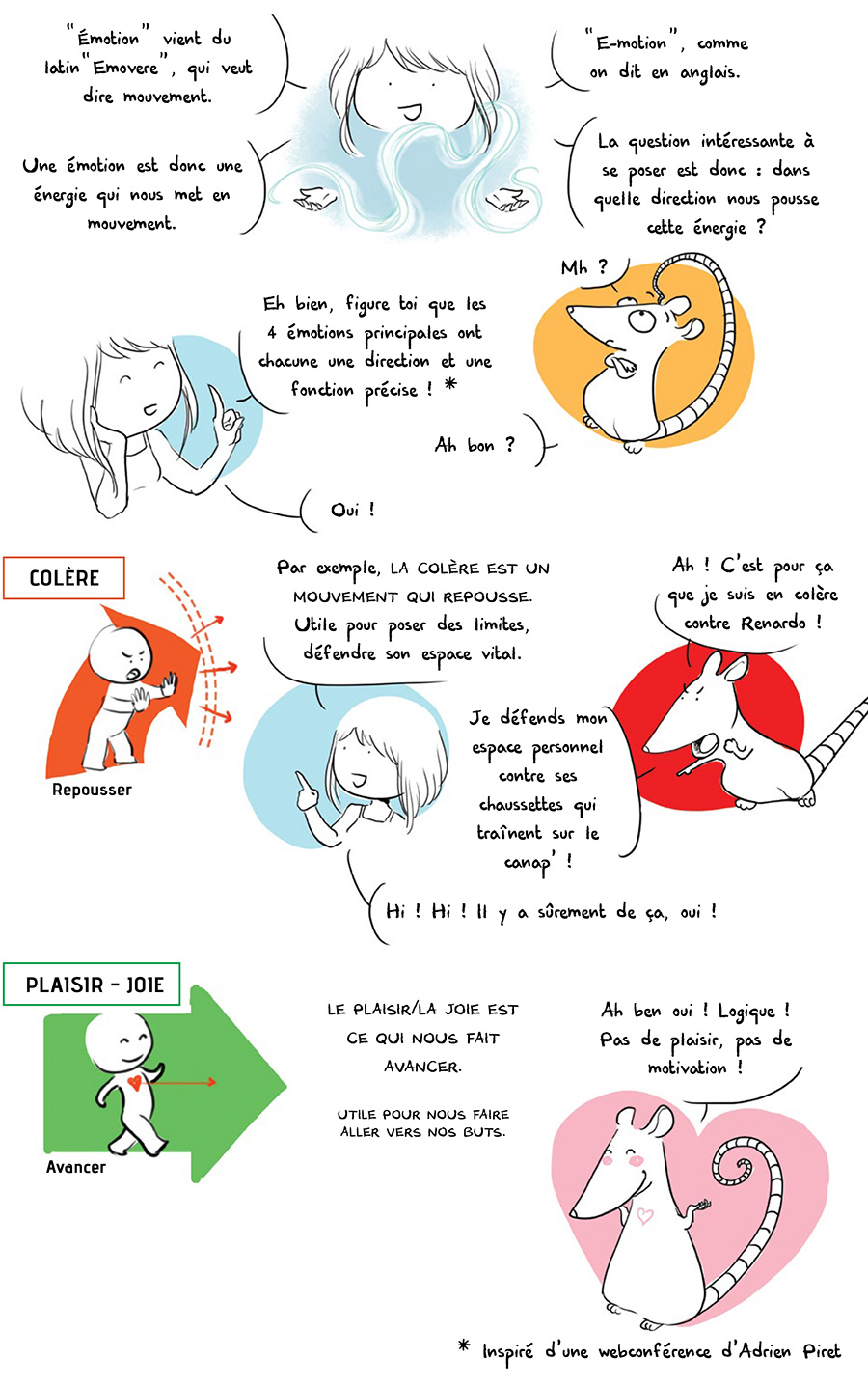 BD3_4directions_emotions_01