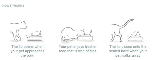 sealed-pet-bowl-how-it-works