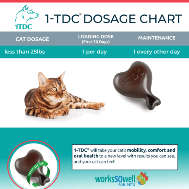 1tdc-dosage-chart-cat