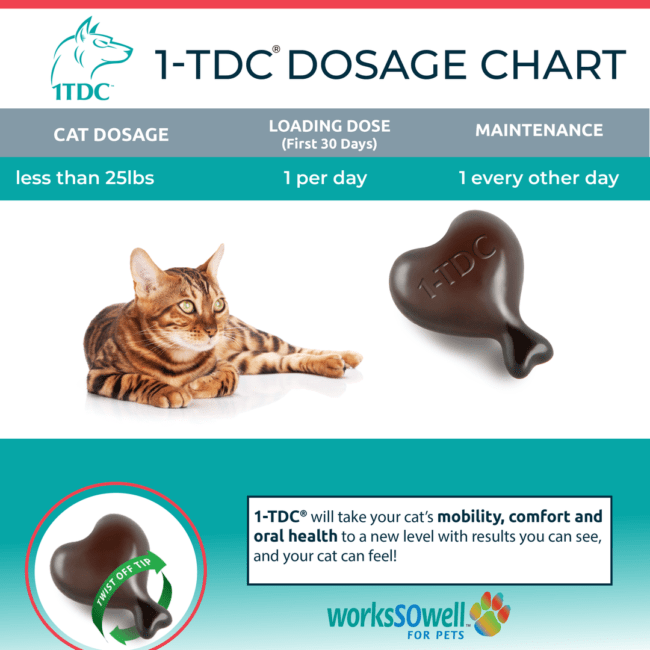 1tdc-dosage-chart-cat
