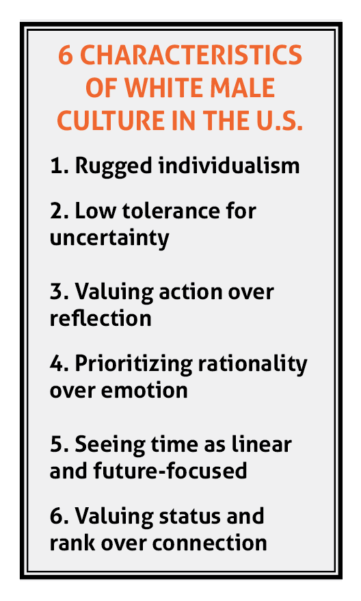 6 Characteristics of White Male Culture in the U.S. - 1. Rugged individualism 2. Low tolerance for uncertainty 3. Valuing action over reflection 4. Prioritizing rationality over emotion 5. Seeing time as linearand future-focused 6. Valuing status andrank over connection