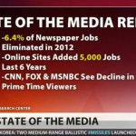 CNN, FOX & MSNBC Are Losing Viewers Left and Right