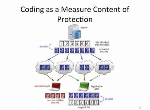 This system is much safer than the current Internet protocols, because an eavesdropper would need to intercept all the packets to decode the information (Image: Franz Fitzek)
