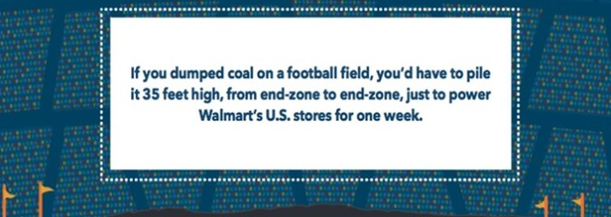 Small Wages, Huge Pollution: New Report Exposes Walmart's Coal-Saturated Climate Destruction