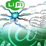 Could Li-Fi Be the New & Improved Wi-Fi?
