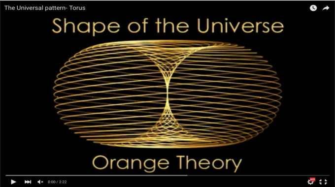 Shape of the Universe-Orange Theory GCN