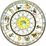Weekly Horoscopes 20th November 2017