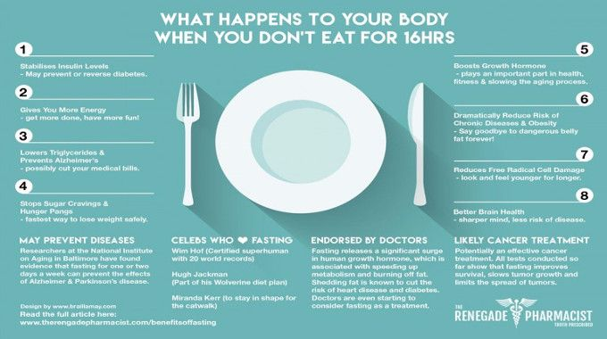 Fasting-Infographic-compressed