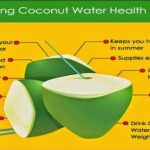 The Many Health Benefits of Coconut Water: Prevents Cancer, Boosts Immune System and Nourishes the Body