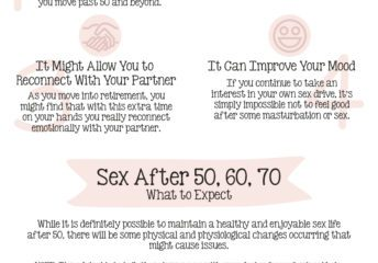 The Joys Of Senior Sex – Debunking The Myths About Sex After 50 (Infographic)