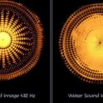 The 432 Frequency and How It Can Influence Your World