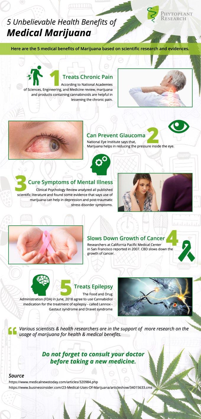5 Unbelievable Health Benefits of Medical Marijuana  5-Unbelievable-Health-Benefits-of-Medical-Marijuana